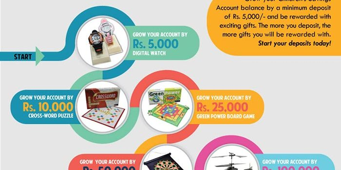 Grow your children's savings account and walk away with exciting gifts